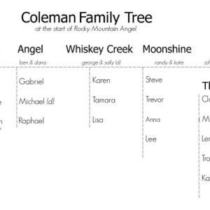 Rocky Mountain Angel Family Tree