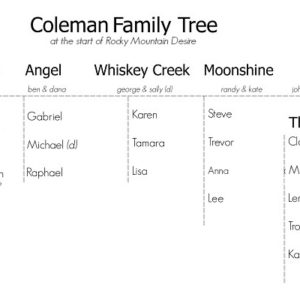 Rocky Mountain Desire Family Tree