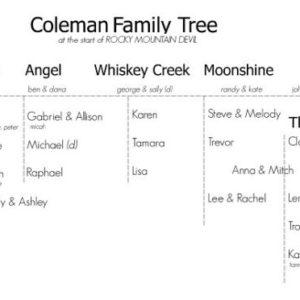 Rocky Mountain Devil Family Tree