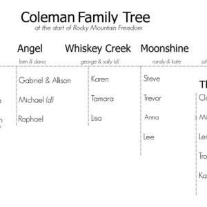 Rocky Mountain Freedom Family Tree