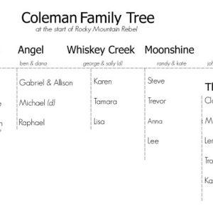 Rocky Mountain Rebel Family Tree