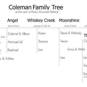 Rocky Mountain Retreat Family Tree