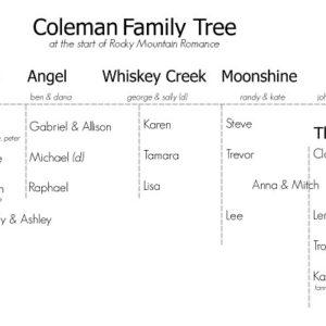 Rocky Mountain Romance Family Tree