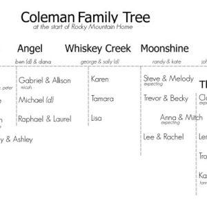 Rocky Mountain Home Family Tree